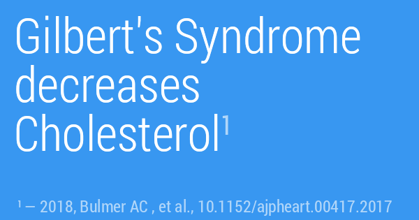 Gilbert's Syndrome decreases Cholesterol