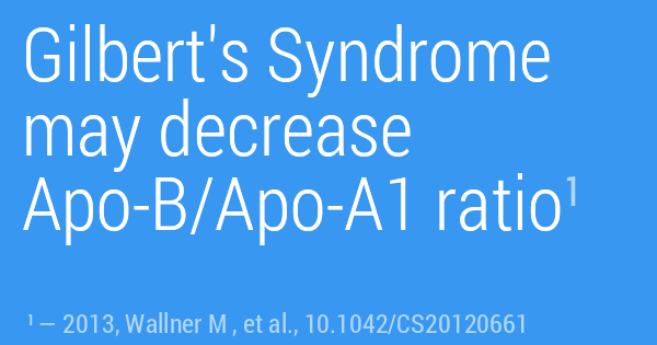 Gilbert's Syndrome may decrease Apo-B/Apo-A1 ratio