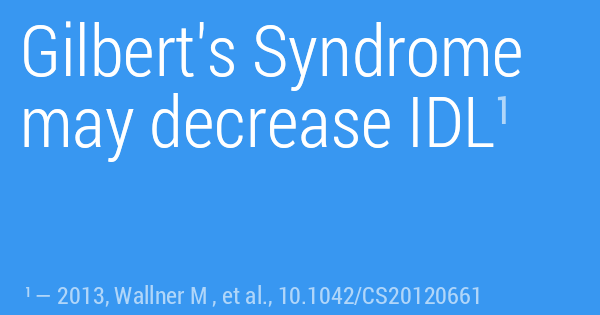 Gilbert's Syndrome may decrease IDL
