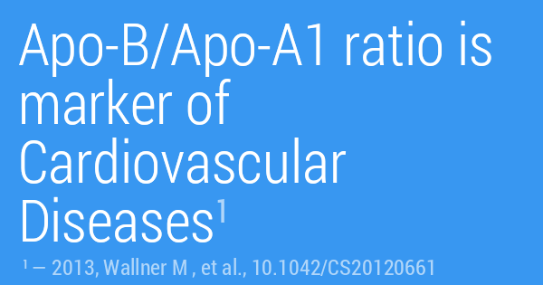 Apo-B/Apo-A1 ratio is marker of CVD