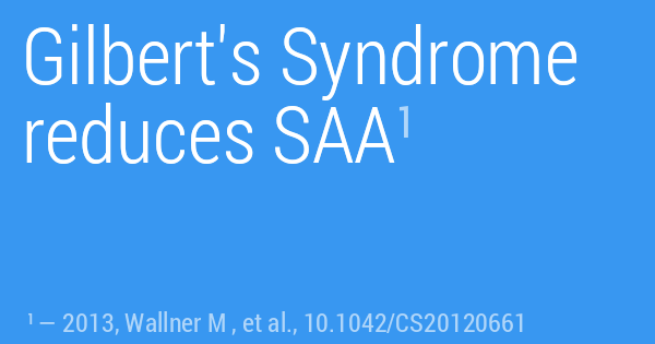 Gilbert's Syndrome reduces SAA