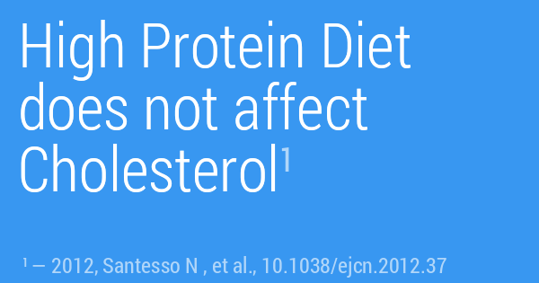 High Protein Diet does not affect Cholesterol