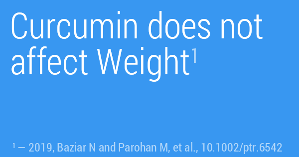Curcumin does not affect Weight
