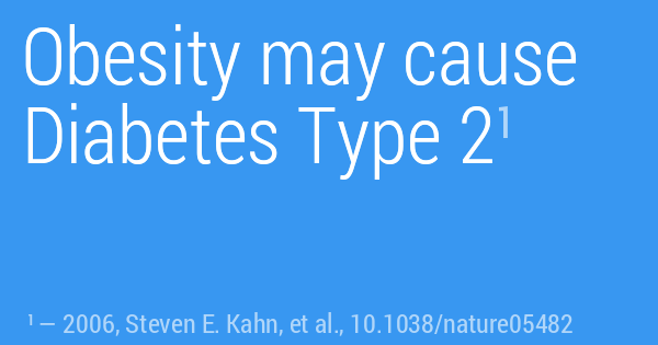 Obesity may cause Diabetes Type 2
