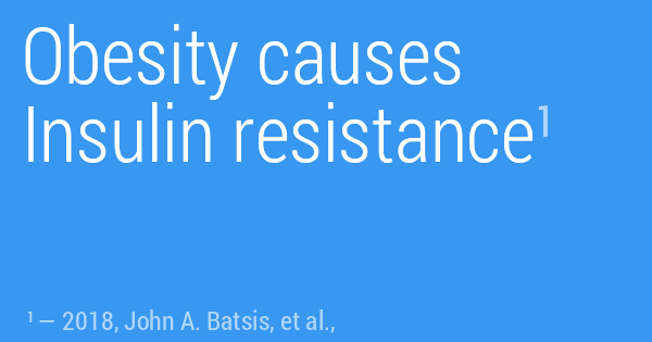 Obesity causes Insulin resistance