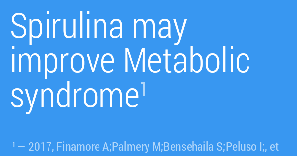Spirulina may improve Metabolic syndrome